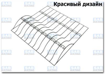 красивый дизайн оконной решетки Харьков