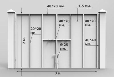 Чертеж характеристики распашных ворот