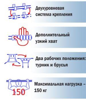 Технические характеристики турник-брусья